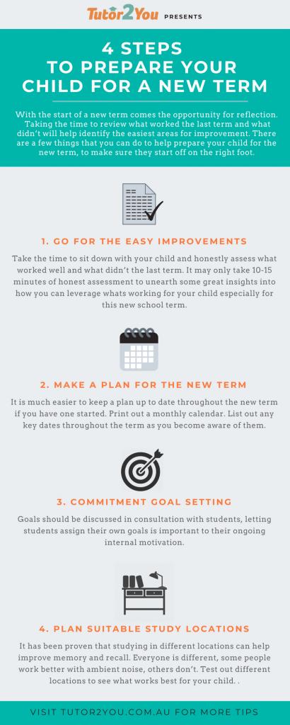 4 steps for parents to prepare their child for a new term [infographics] | Tutor2You