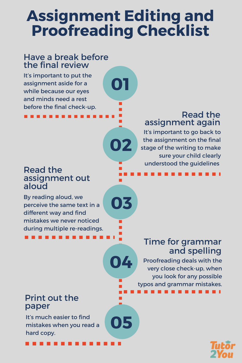 assignment editing and proofreading checklist infographic | Tutor2You