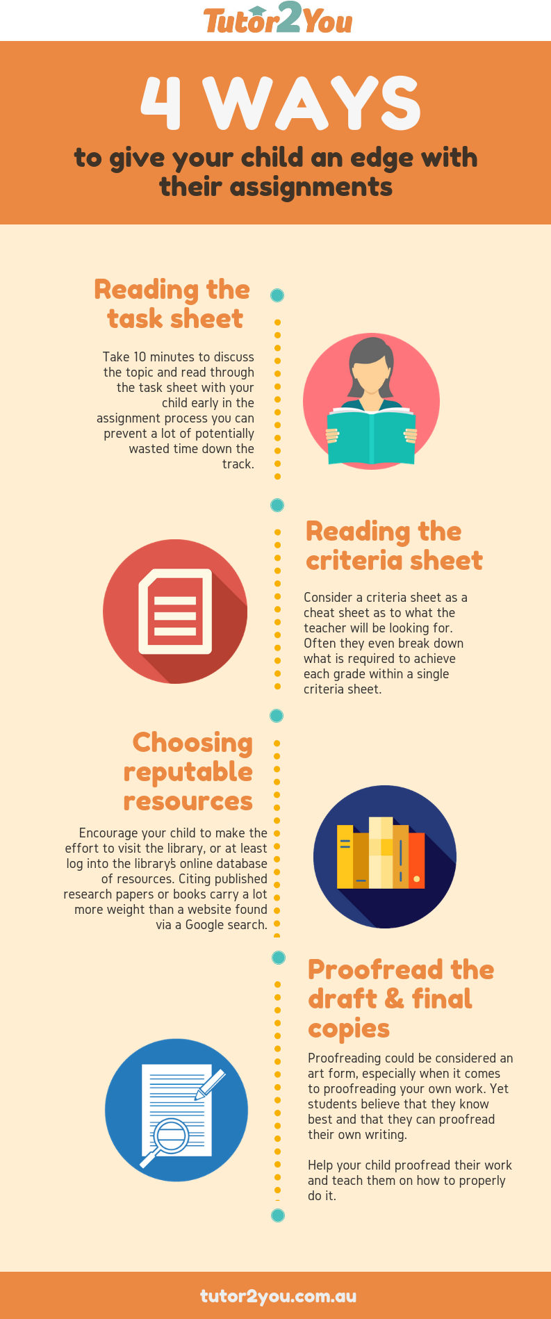 4 ways to give your child an edge with their assignments - educational infographic | Tutor2you