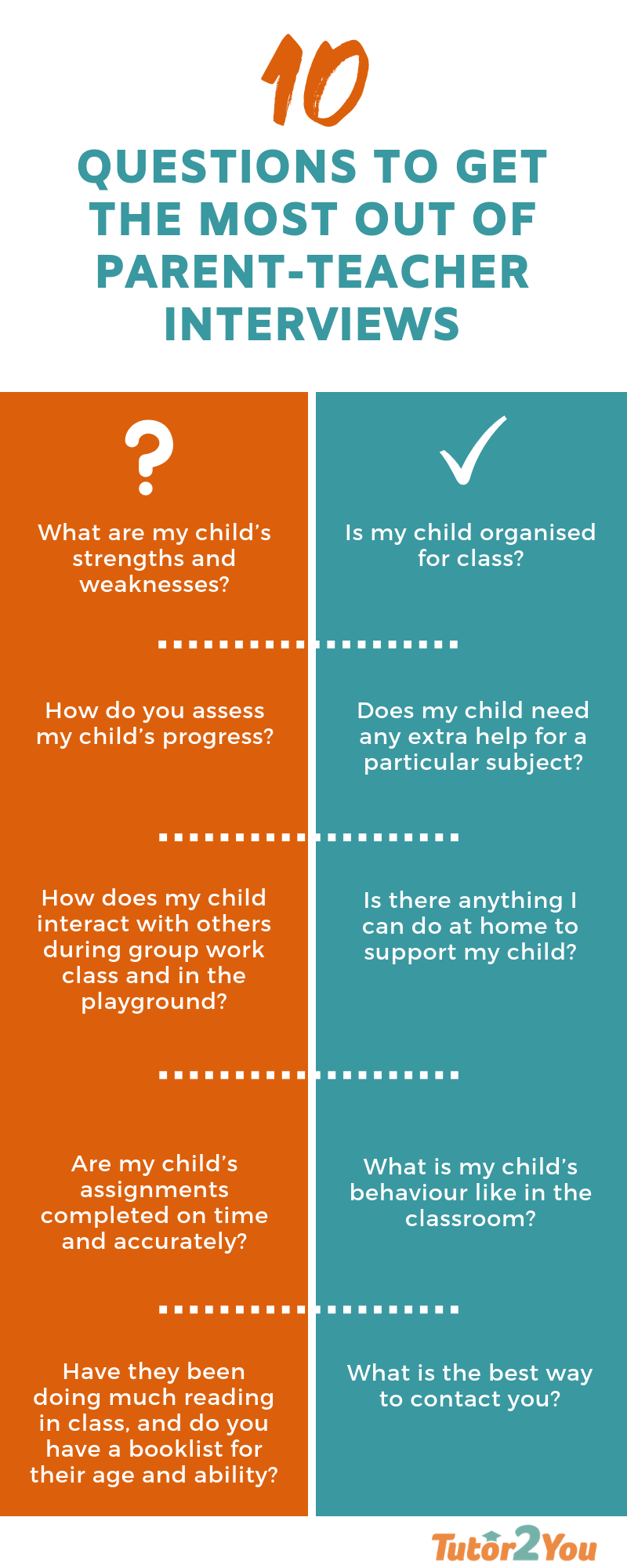 10 questions to get the most out of parent-teacher interview - infographic