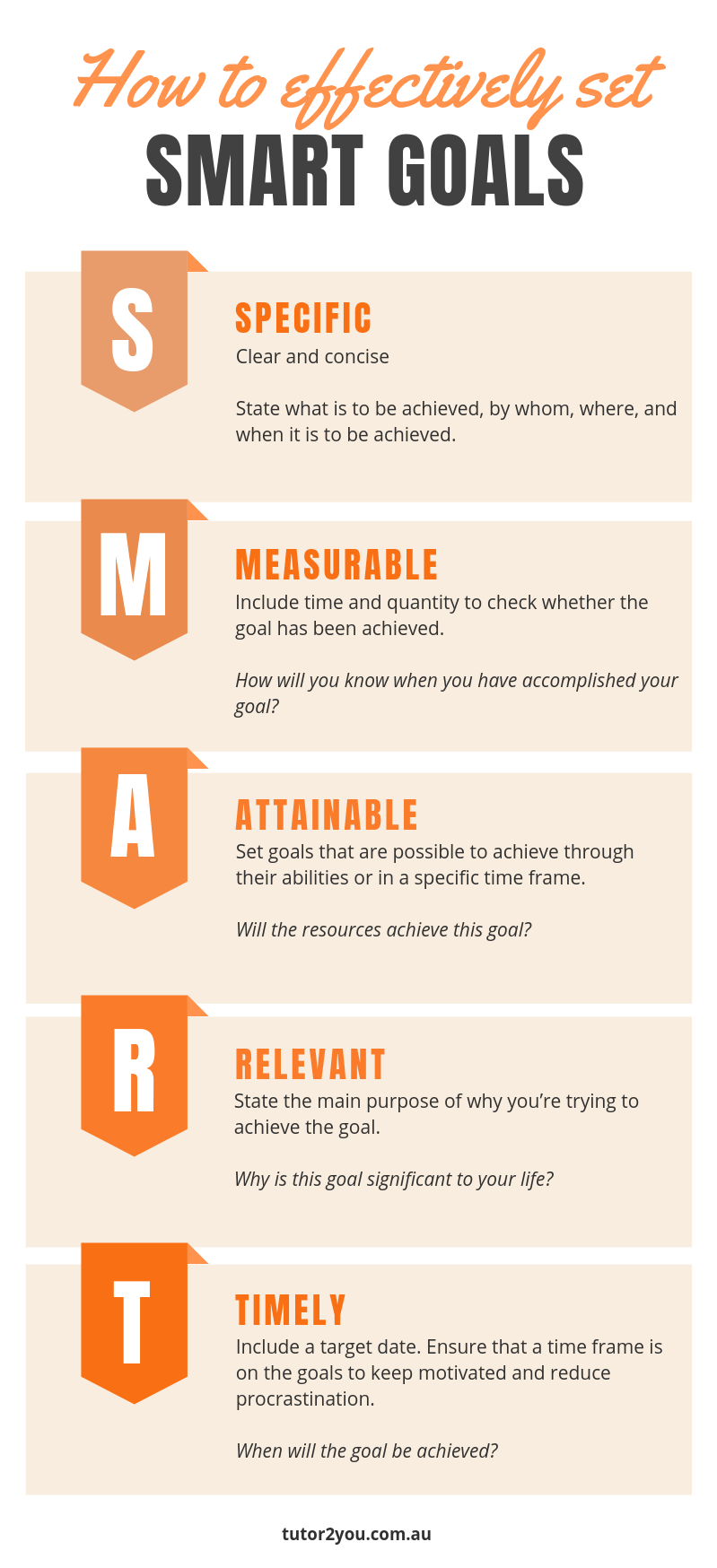 HOW TO EFFECTIVELY SET SMART GOALS - INFOGRAPHIC | TUTOR2YOU