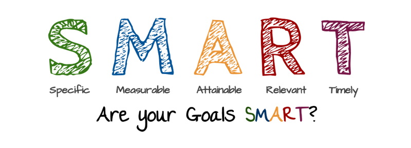 how to effectively set smart goals for students - are your goals smart - tutor2you