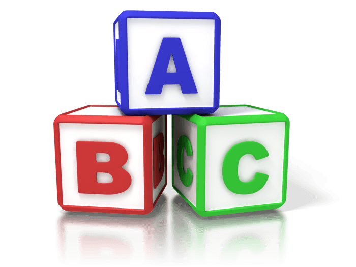 ABC blocks for parents preparation tips
